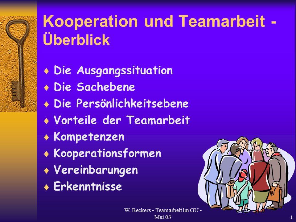 W. Beckers - Teamarbeit im GU - Mai 031 Kooperation und Teamarbeit - Überblick Die Ausgangssituation Die Sachebene Die Persönlichkeitsebene Vorteile d