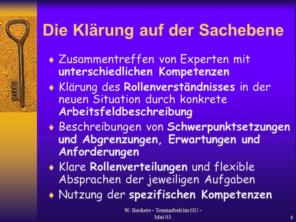 W. Beckers - Teamarbeit im GU - Mai 034 Die Klärung auf der Sachebene Zusammentreffen von Experten mit unterschiedlichen Kompetenzen Klärung des Rolle