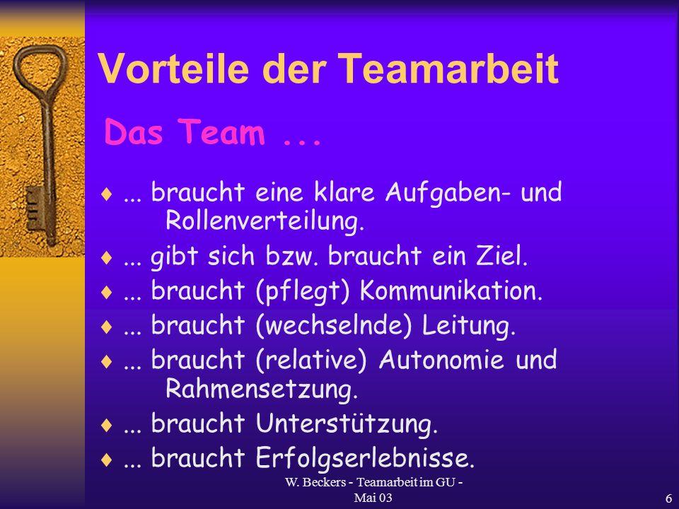 W. Beckers - Teamarbeit im GU - Mai 036 Vorteile der Teamarbeit... braucht eine klare Aufgaben- und Rollenverteilung.... gibt sich bzw. braucht ein Zi