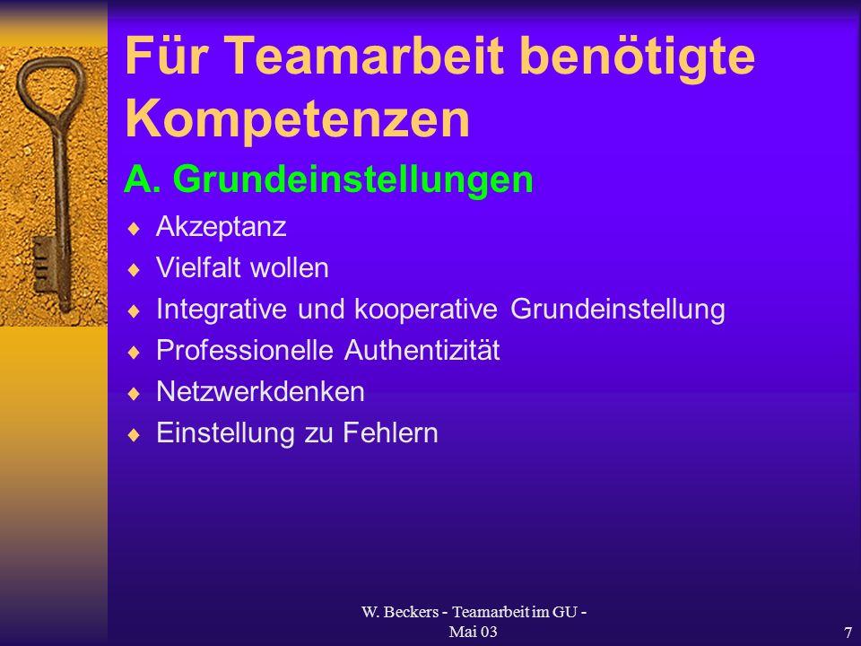 W. Beckers - Teamarbeit im GU - Mai 037 Für Teamarbeit benötigte Kompetenzen A. Grundeinstellungen Akzeptanz Vielfalt wollen Integrative und kooperati