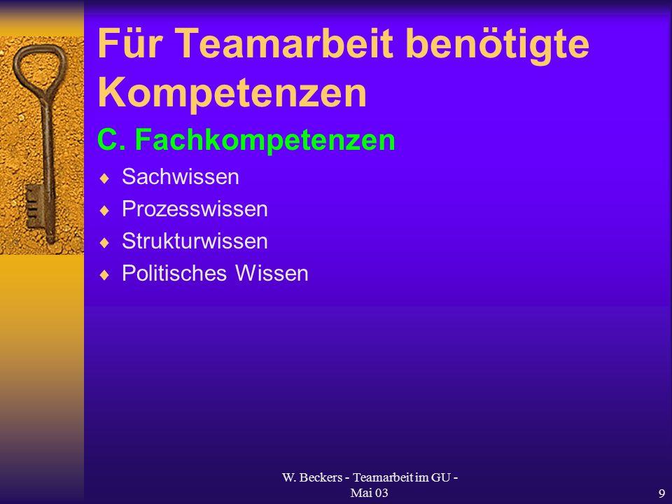 W. Beckers - Teamarbeit im GU - Mai 039 Für Teamarbeit benötigte Kompetenzen C. Fachkompetenzen Sachwissen Prozesswissen Strukturwissen Politisches Wi