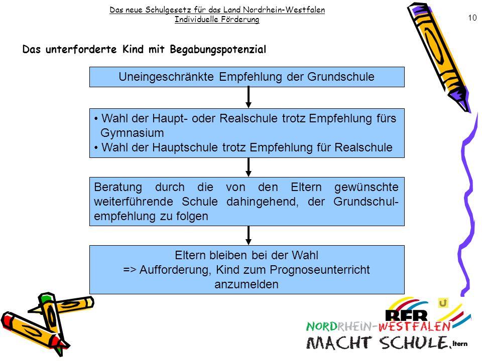 Das neue Schulgesetz für das Land Nordrhein-Westfalen Individuelle Förderung Das unterforderte Kind mit Begabungspotenzial Uneingeschränkte Empfehlung