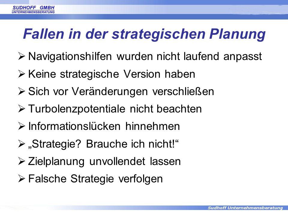 Fallen in der strategischen Planung Navigationshilfen wurden nicht laufend anpasst Keine strategische Version haben Sich vor Veränderungen verschließe