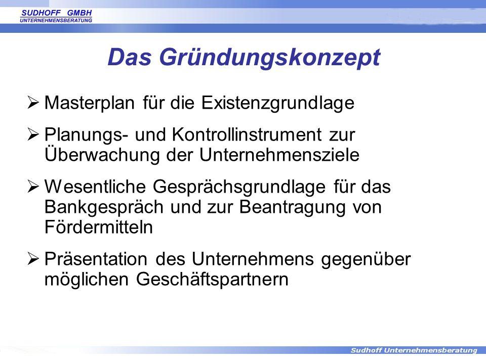 Inhalt des Gründungskonzeptes Tabellarischer Lebenslauf (dient u.a.