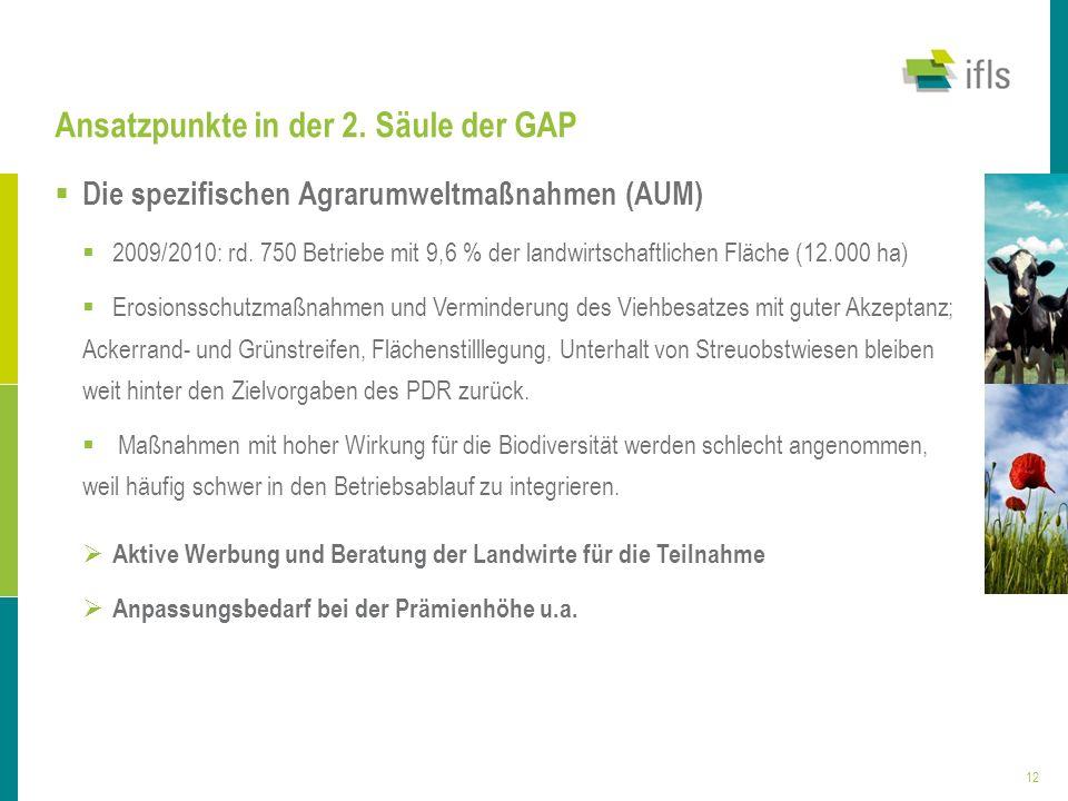 12 Ansatzpunkte in der 2. Säule der GAP Die spezifischen Agrarumweltmaßnahmen (AUM) 2009/2010: rd. 750 Betriebe mit 9,6 % der landwirtschaftlichen Flä