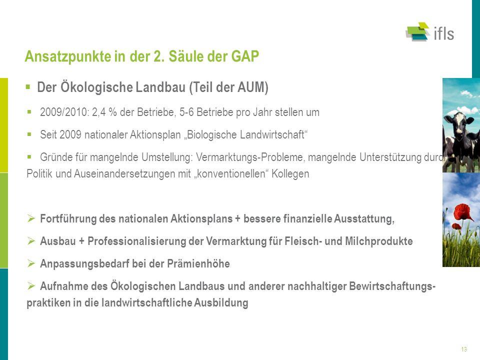 13 Ansatzpunkte in der 2. Säule der GAP Der Ökologische Landbau (Teil der AUM) 2009/2010: 2,4 % der Betriebe, 5-6 Betriebe pro Jahr stellen um Seit 20