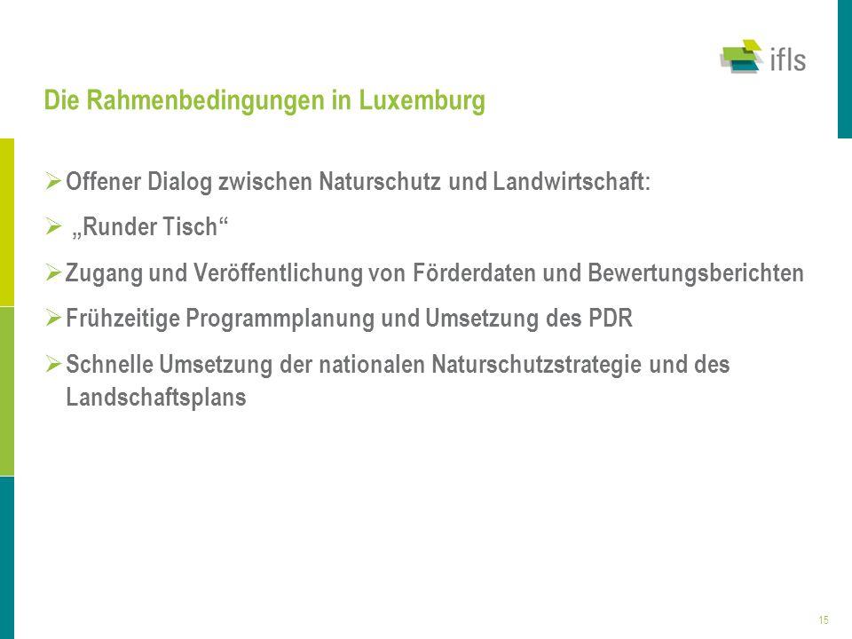 15 Die Rahmenbedingungen in Luxemburg Offener Dialog zwischen Naturschutz und Landwirtschaft: Runder Tisch Zugang und Veröffentlichung von Förderdaten