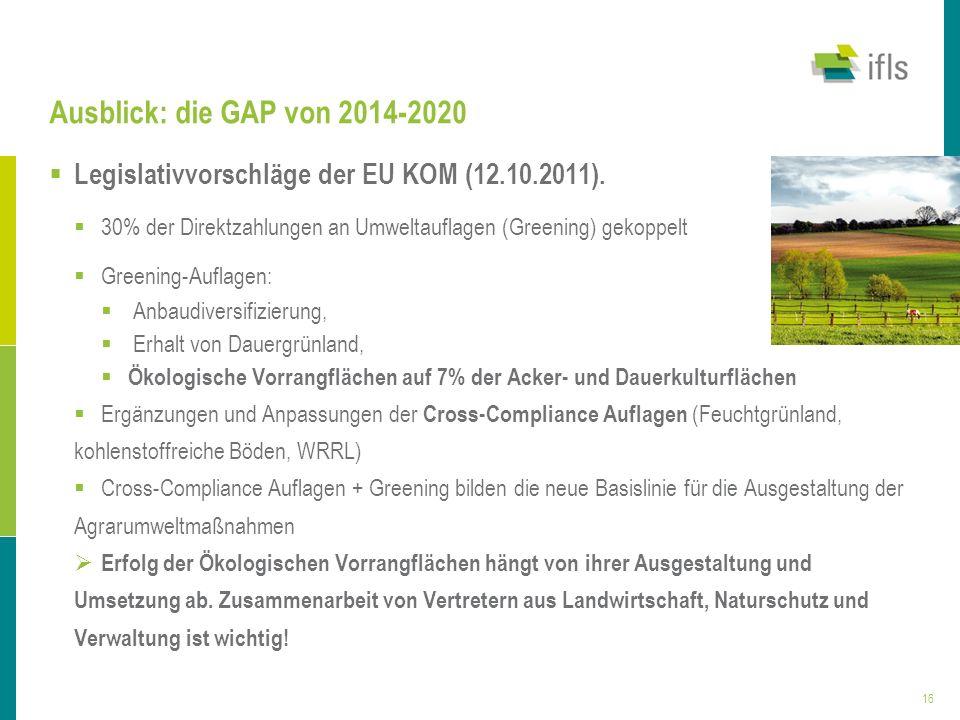 16 Ausblick: die GAP von 2014-2020 Legislativvorschläge der EU KOM (12.10.2011). 30% der Direktzahlungen an Umweltauflagen (Greening) gekoppelt Greeni