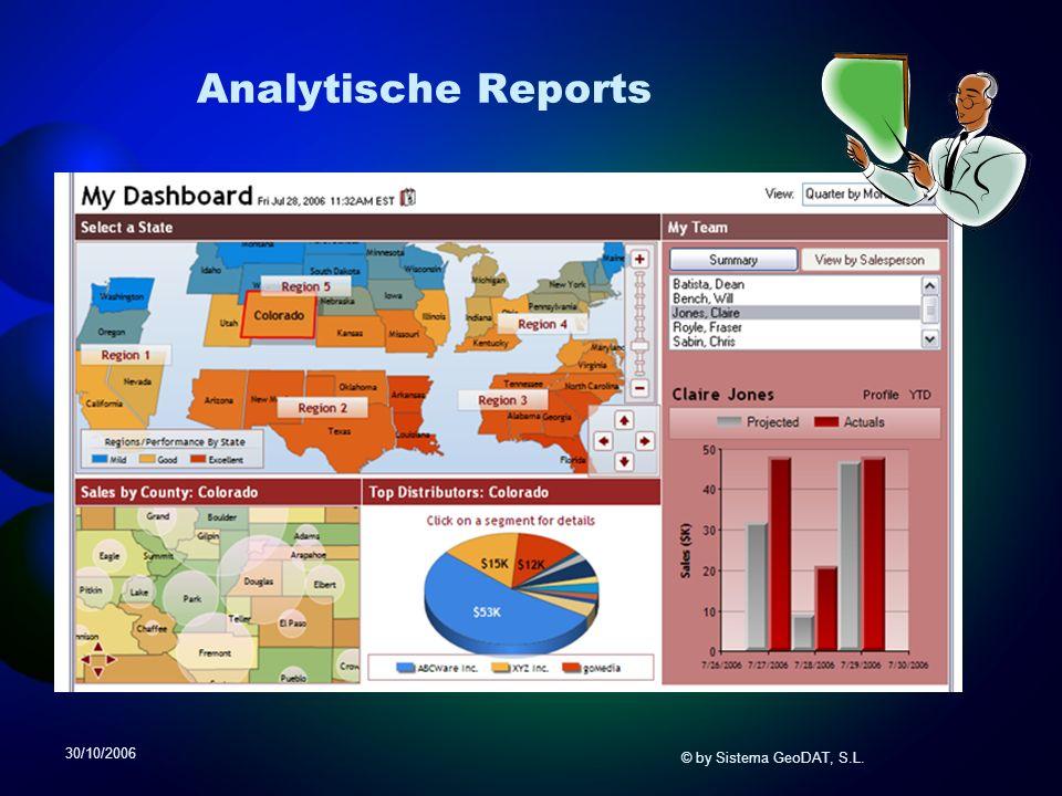 30/10/2006 © by Sistema GeoDAT, S.L. Analytische Reports