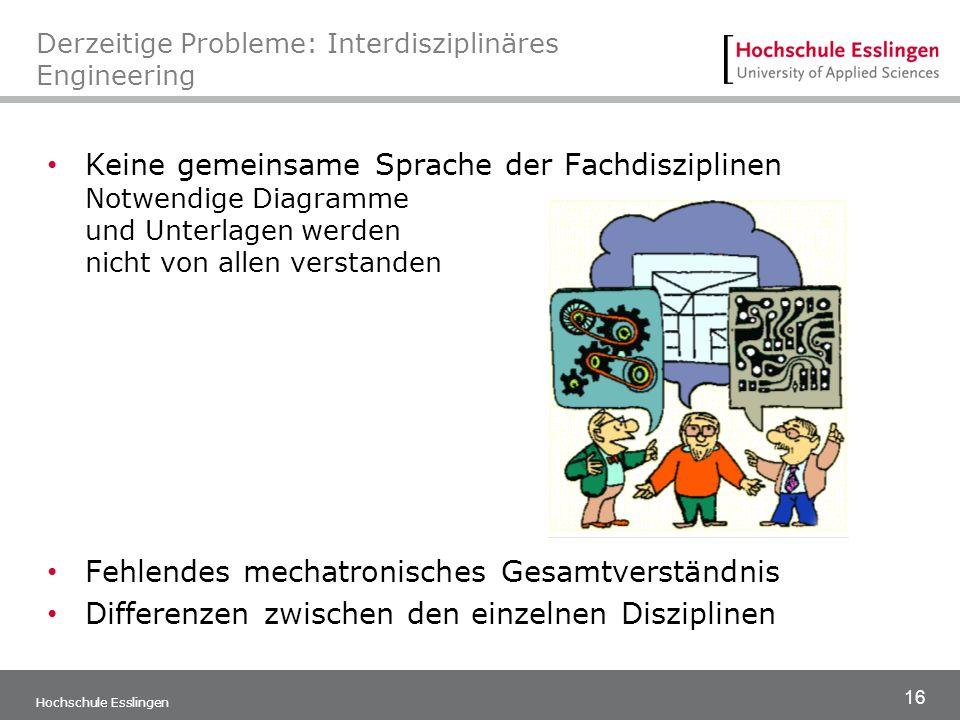 16 Hochschule Esslingen Derzeitige Probleme: Interdisziplinäres Engineering Keine gemeinsame Sprache der Fachdisziplinen Notwendige Diagramme und Unte