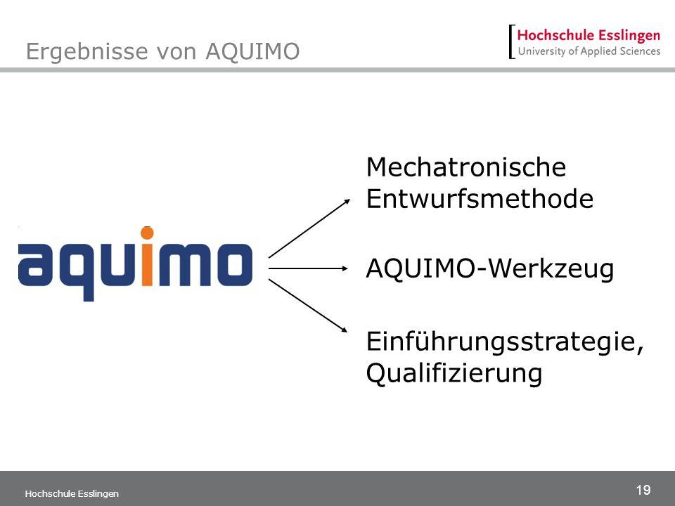 19 Hochschule Esslingen Ergebnisse von AQUIMO Mechatronische Entwurfsmethode AQUIMO-Werkzeug Einführungsstrategie, Qualifizierung