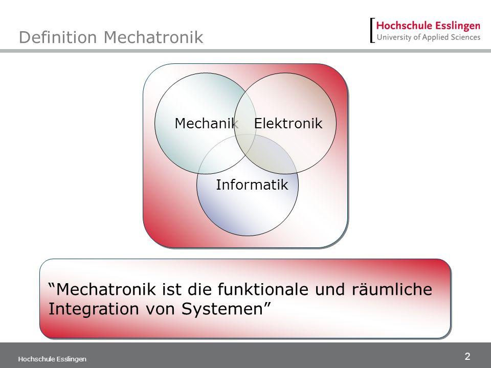 2 Hochschule Esslingen Definition Mechatronik Informatik MechanikElektronik Mechatronik ist die funktionale und räumliche Integration von Systemen