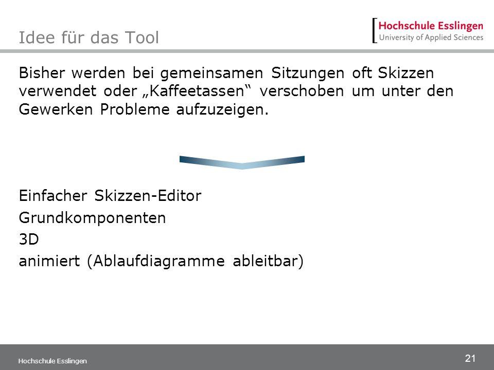 21 Hochschule Esslingen Idee für das Tool Bisher werden bei gemeinsamen Sitzungen oft Skizzen verwendet oder Kaffeetassen verschoben um unter den Gewe