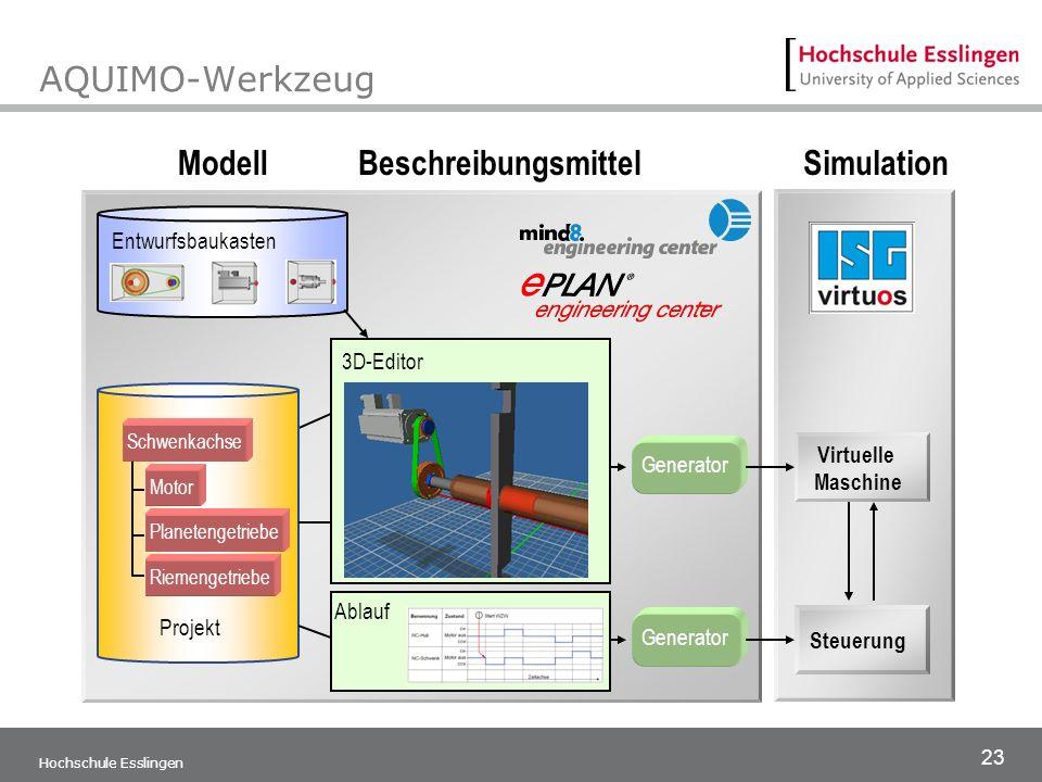 23 Hochschule Esslingen AQUIMO-Werkzeug Schwenkachse Riemengetriebe Motor Planetengetriebe ModellBeschreibungsmittelSimulation Generator Ablauf 3D-Edi