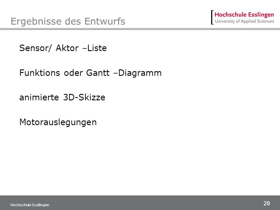 29 Hochschule Esslingen Ergebnisse des Entwurfs Sensor/ Aktor –Liste Funktions oder Gantt –Diagramm animierte 3D-Skizze Motorauslegungen