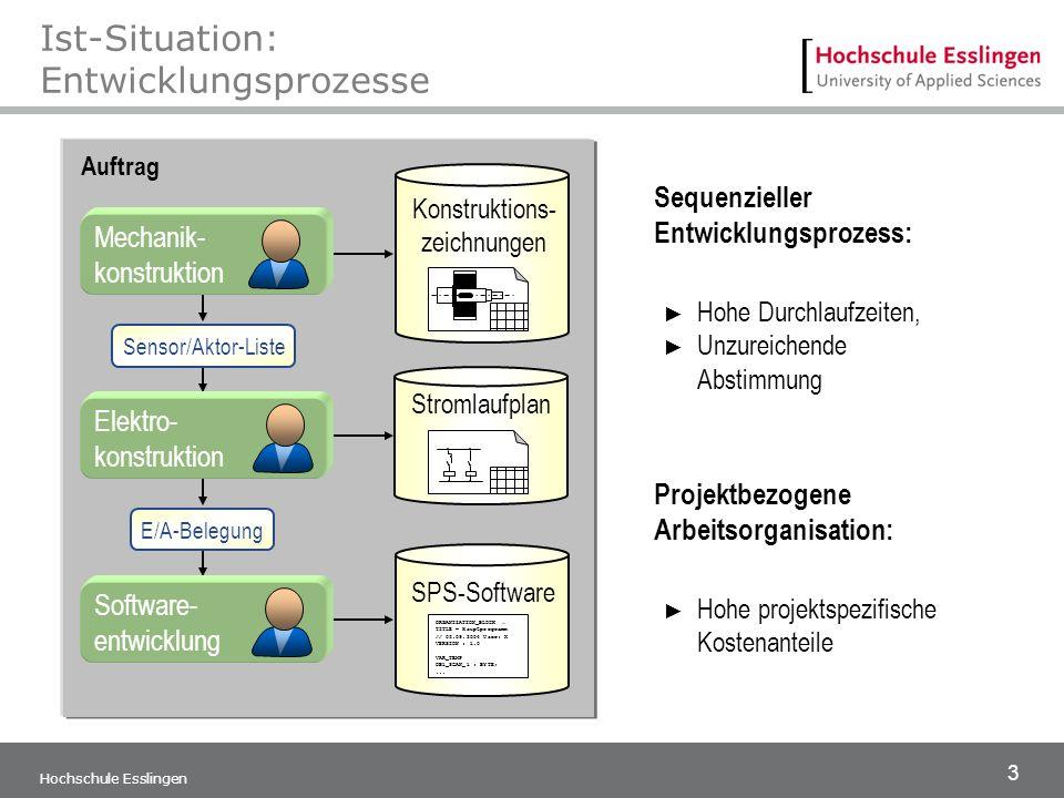 3 Hochschule Esslingen Auftrag Sequenzieller Entwicklungsprozess: Projektbezogene Arbeitsorganisation: Konstruktions- zeichnungen Stromlaufplan SPS-So