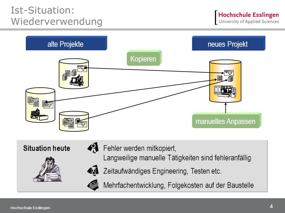 4 Hochschule Esslingen neues Projektalte Projekte Kopieren Situation heute Fehler werden mitkopiert, Langweilige manuelle Tätigkeiten sind fehleranfäl