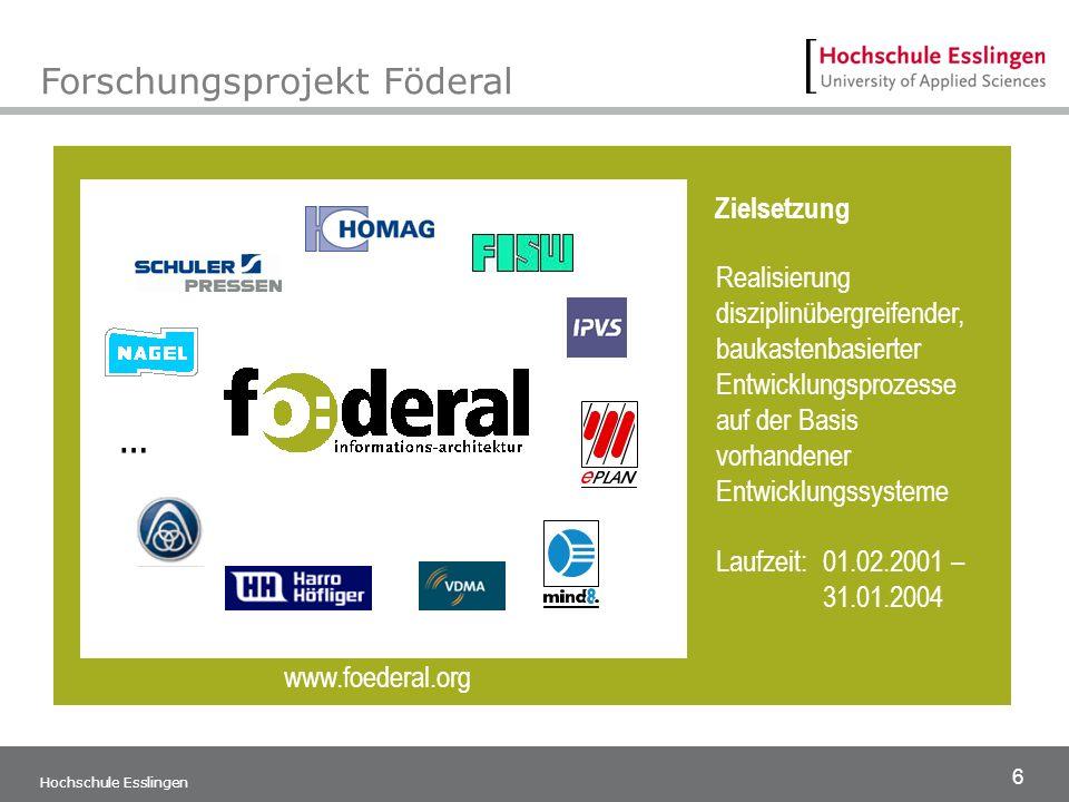 6 Hochschule Esslingen Realisierung disziplinübergreifender, baukastenbasierter Entwicklungsprozesse auf der Basis vorhandener Entwicklungssysteme Lau