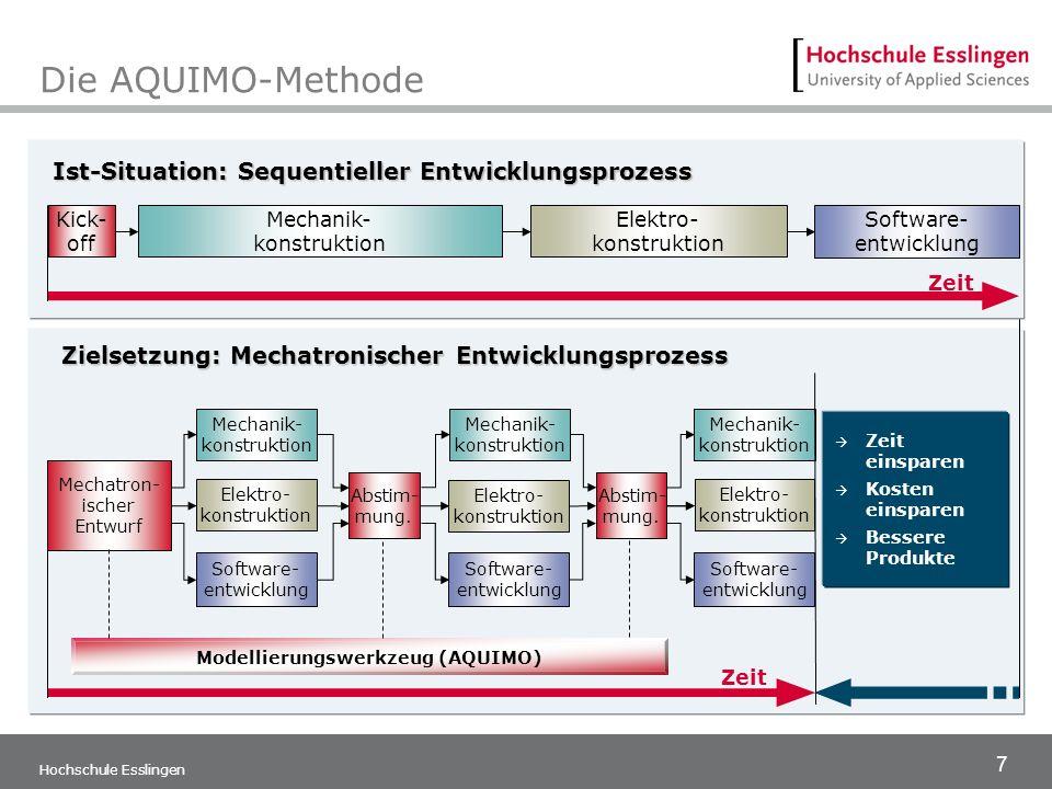 7 Hochschule Esslingen Zeit einsparen Kosten einsparen Bessere Produkte Mechanik- konstruktion Elektro- konstruktion Software- entwicklung Mechanik- k