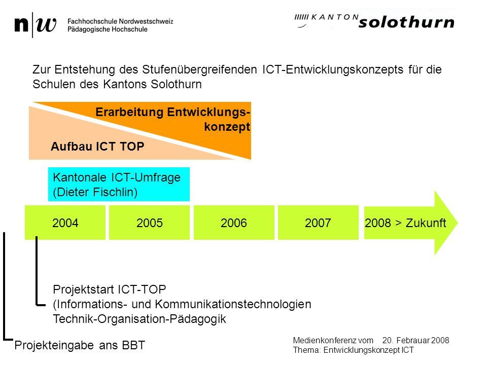 20. Febrauar 2008Medienkonferenz vom Thema: Entwicklungskonzept ICT 200420052006 2008 > Zukunft 2007 Projekteingabe ans BBT Aufbau ICT TOP Erarbeitung