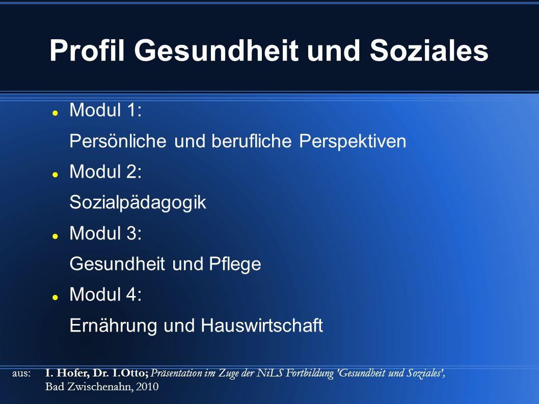Profil Gesundheit und Soziales Modul 1: Persönliche und berufliche Perspektiven Modul 2: Sozialpädagogik Modul 3: Gesundheit und Pflege Modul 4: Ernäh