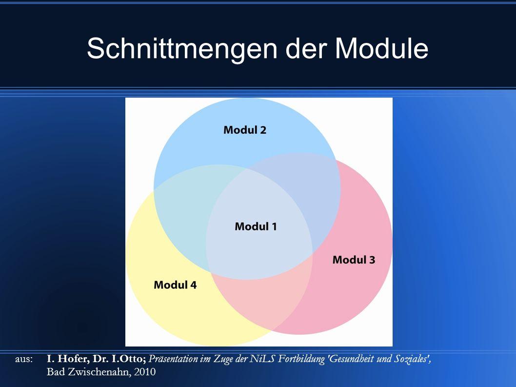 Schnittmengen der Module aus: I. Hofer, Dr. I.Otto; Präsentation im Zuge der NiLS Fortbildung 'Gesundheit und Soziales', Bad Zwischenahn, 2010
