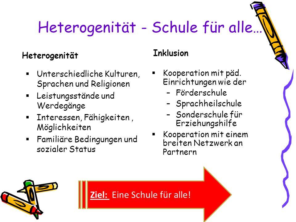 Heterogenität - Schule für alle… Heterogenität Unterschiedliche Kulturen, Sprachen und Religionen Leistungsstände und Werdegänge Interessen, Fähigkeit