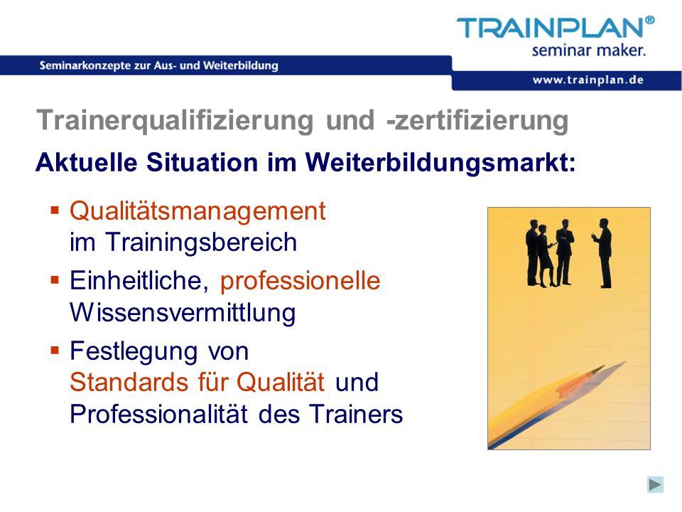 Folie 24 ©TRAINPLAN ® 2006 Trainerqualifizierung und -zertifizierung Aktuelle Situation im Weiterbildungsmarkt: Qualitätsmanagement im Trainingsbereic