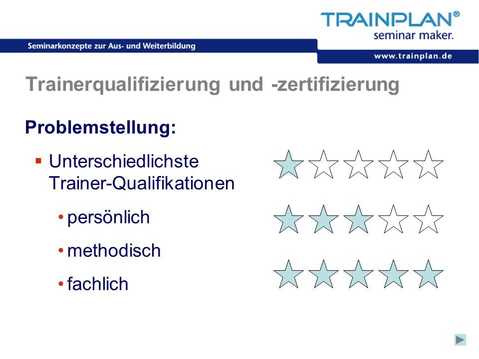 Folie 26 ©TRAINPLAN ® 2006 Trainerqualifizierung und -zertifizierung Problemstellung: Unterschiedlichste Trainer-Qualifikationen persönlich methodisch