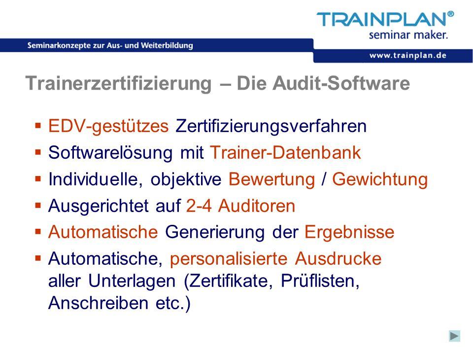 Folie 44 ©TRAINPLAN ® 2006 Trainerzertifizierung – Die Audit-Software EDV-gestützes Zertifizierungsverfahren Softwarelösung mit Trainer-Datenbank Indi