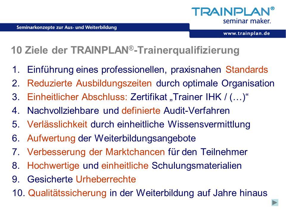 Folie 58 ©TRAINPLAN ® 2006 10 Ziele der TRAINPLAN ® -Trainerqualifizierung 1. Einführung eines professionellen, praxisnahen Standards 2. Reduzierte Au