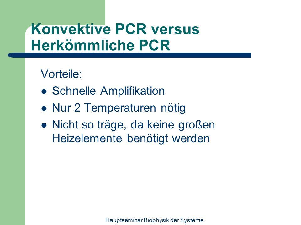 Hauptseminar Biophysik der Systeme Konvektive PCR versus Herkömmliche PCR Vorteile: Schnelle Amplifikation Nur 2 Temperaturen nötig Nicht so träge, da