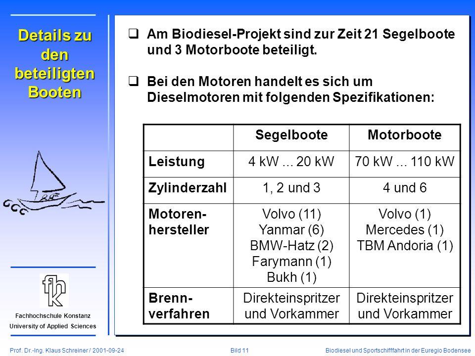 Prof. Dr.-Ing. Klaus Schreiner / 2001-09-24 Biodiesel und Sportschifffahrt in der Euregio Bodensee Bild 11 Fachhochschule Konstanz University of Appli