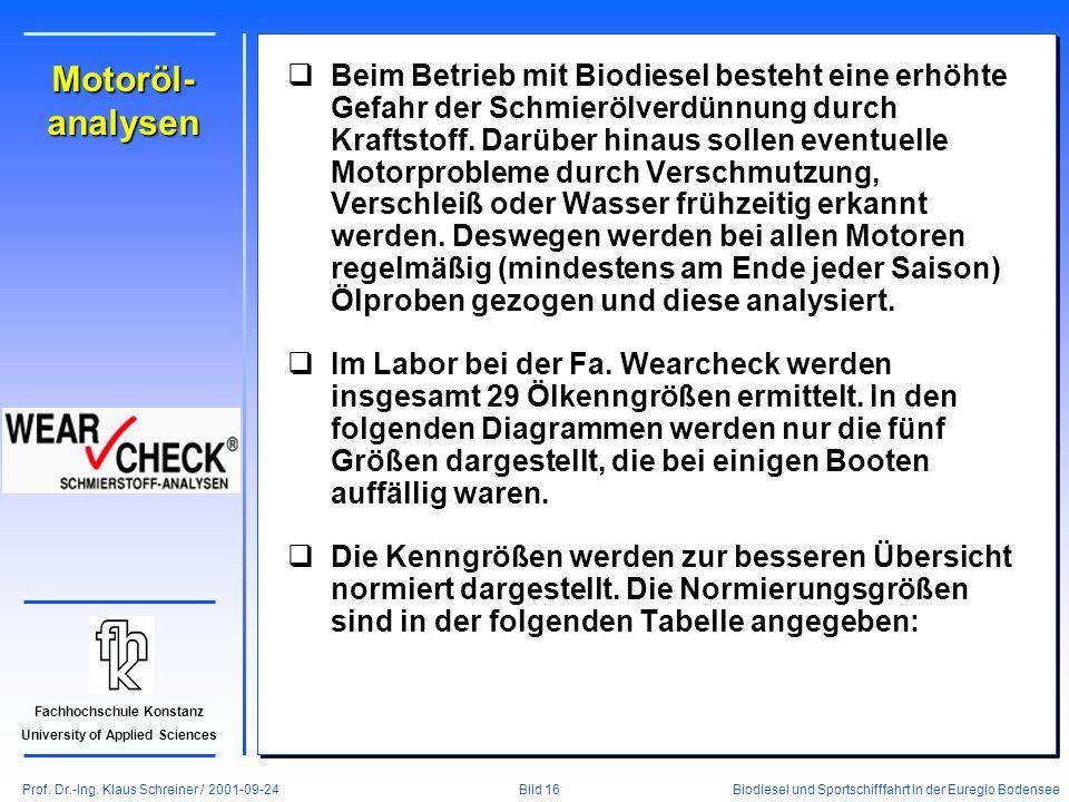 Prof. Dr.-Ing. Klaus Schreiner / 2001-09-24 Biodiesel und Sportschifffahrt in der Euregio Bodensee Bild 16 Fachhochschule Konstanz University of Appli