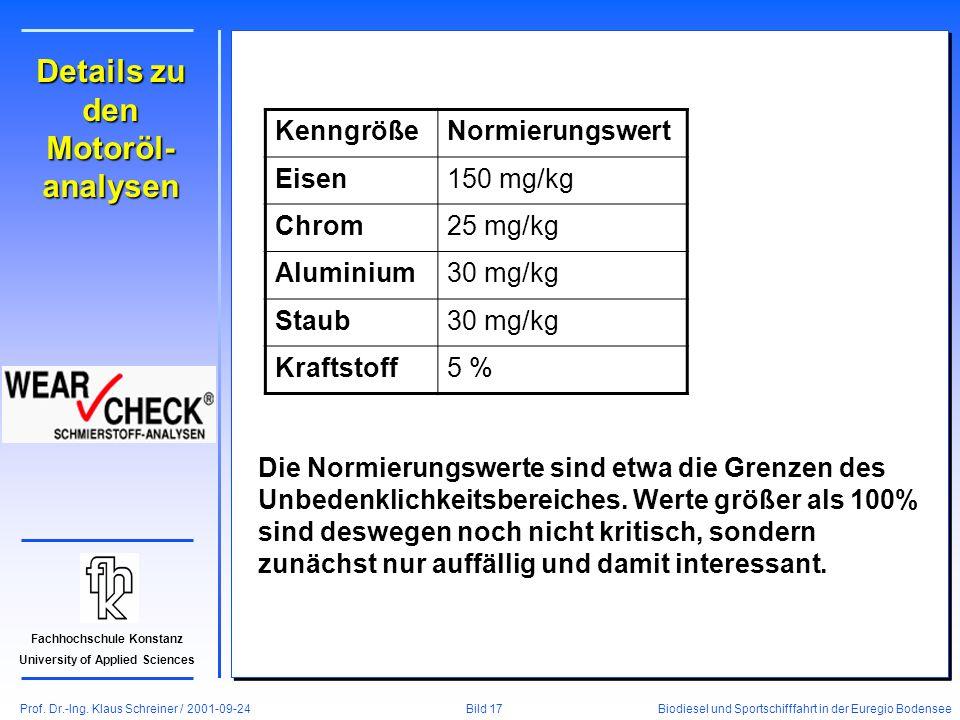 Prof. Dr.-Ing. Klaus Schreiner / 2001-09-24 Biodiesel und Sportschifffahrt in der Euregio Bodensee Bild 17 Fachhochschule Konstanz University of Appli