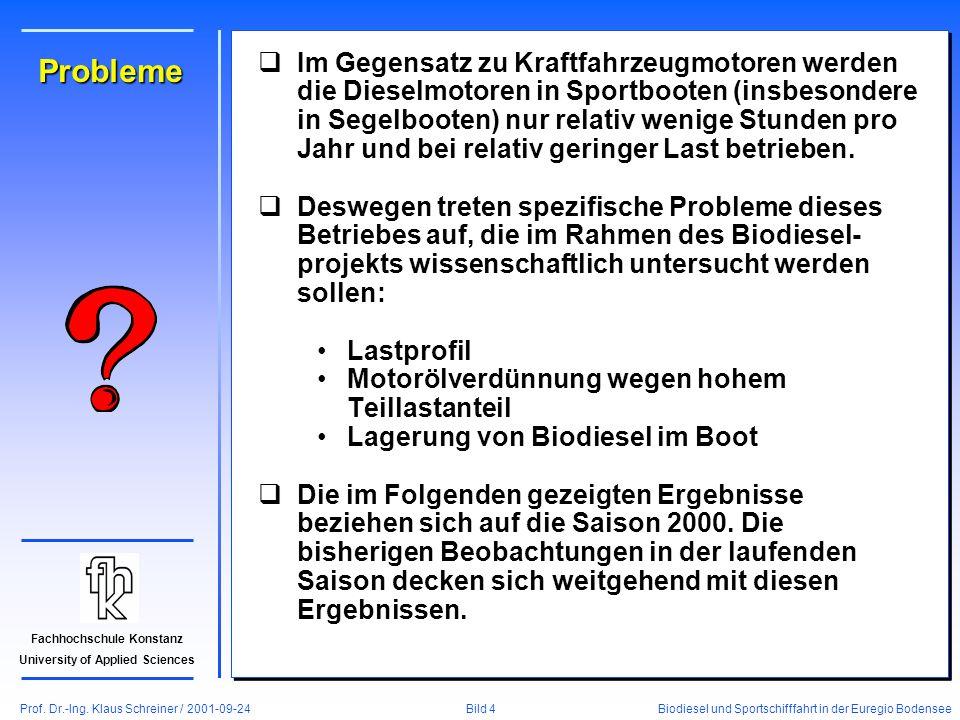 Prof. Dr.-Ing. Klaus Schreiner / 2001-09-24 Biodiesel und Sportschifffahrt in der Euregio Bodensee Bild 4 Fachhochschule Konstanz University of Applie