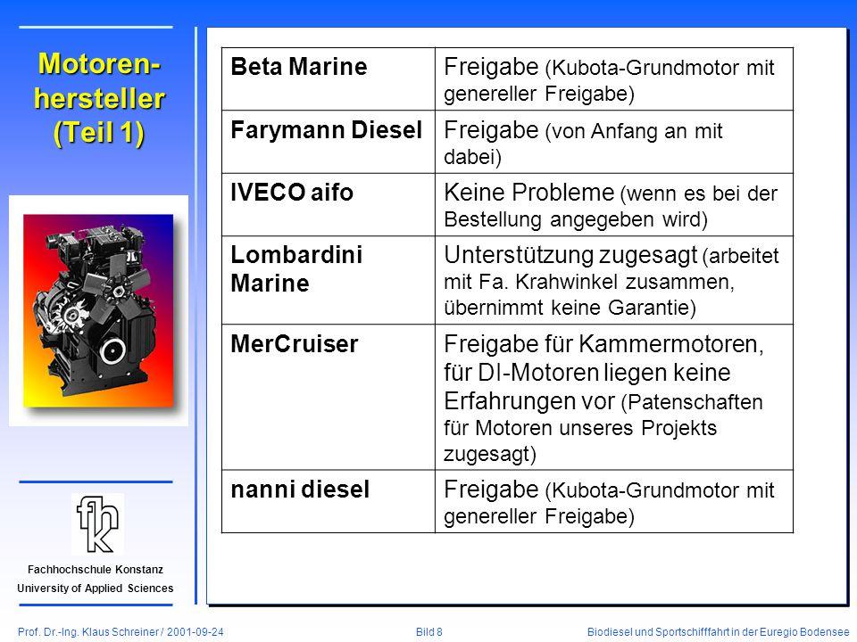 Prof. Dr.-Ing. Klaus Schreiner / 2001-09-24 Biodiesel und Sportschifffahrt in der Euregio Bodensee Bild 8 Fachhochschule Konstanz University of Applie