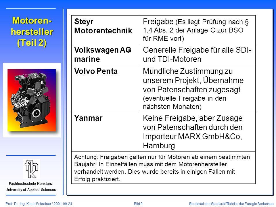 Prof. Dr.-Ing. Klaus Schreiner / 2001-09-24 Biodiesel und Sportschifffahrt in der Euregio Bodensee Bild 9 Fachhochschule Konstanz University of Applie
