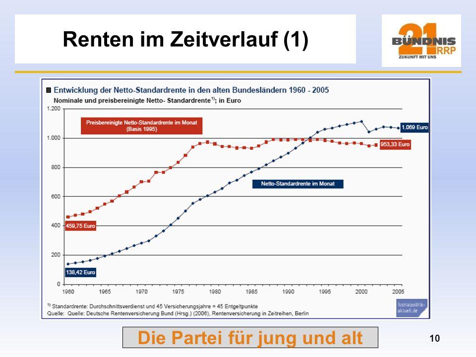 Die Partei für jung und alt Arm und Reich in Deutschland 9