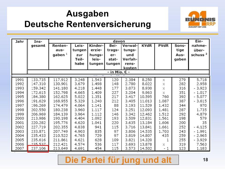 Die Partei für jung und alt Einnahmen Deutsche Rentenversicherung 17