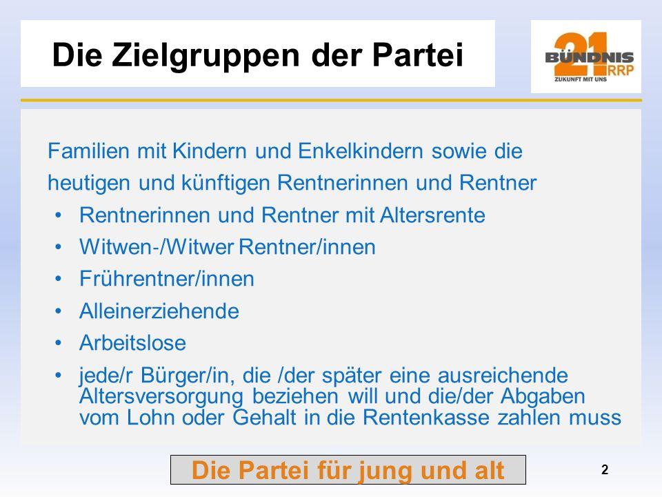 Präsentation 1 Zahlen, Daten, Fakten im Zusammenhang mit dem Programm des Bündnis 21/RRP Die Partei für jung und alt