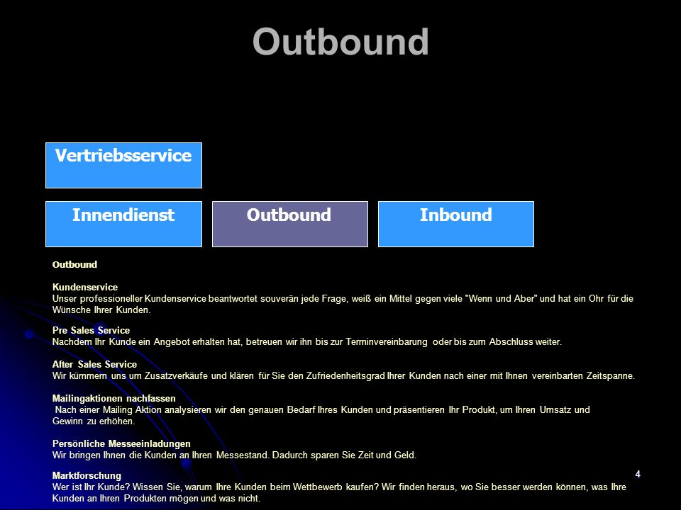4 Vertriebsservice InboundInnendienstOutbound Outbound Kundenservice Unser professioneller Kundenservice beantwortet souverän jede Frage, weiß ein Mit