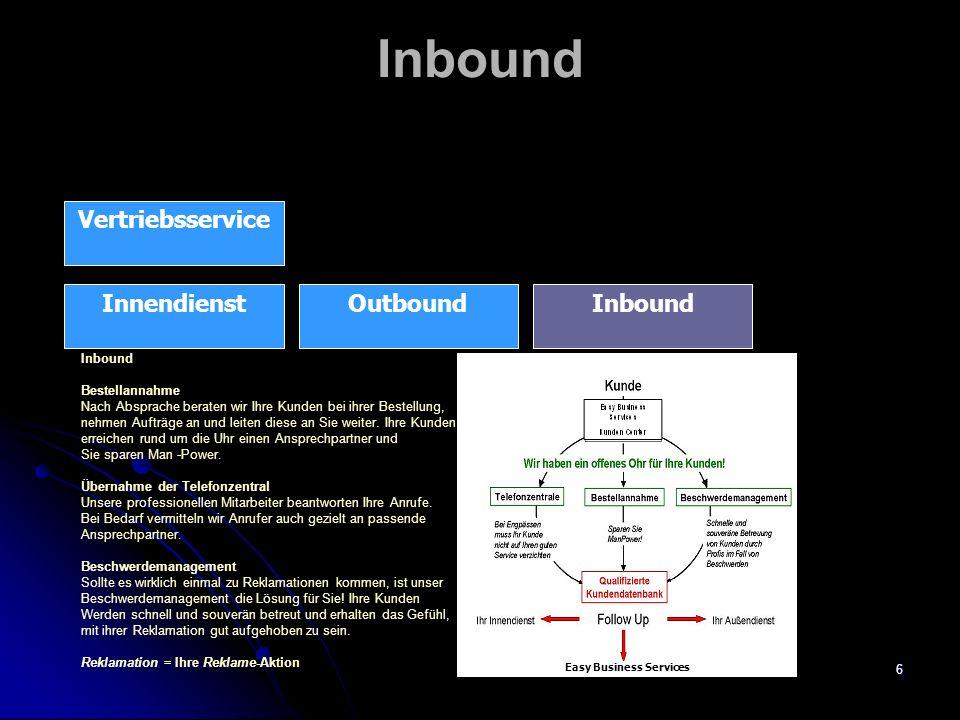 6 Inbound Vertriebsservice InboundInnendienstOutbound Inbound Bestellannahme Nach Absprache beraten wir Ihre Kunden bei ihrer Bestellung, nehmen Auftr