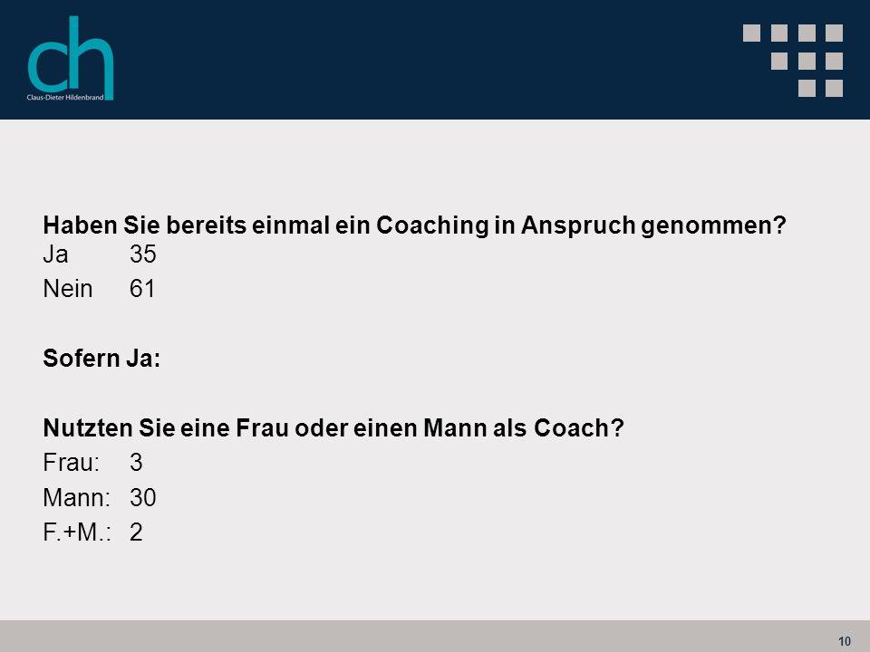 10 Haben Sie bereits einmal ein Coaching in Anspruch genommen? Ja 35 Nein 61 Sofern Ja: Nutzten Sie eine Frau oder einen Mann als Coach? Frau:3 Mann: