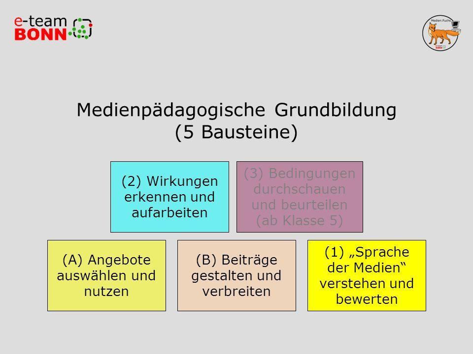 Medienpädagogische Grundbildung (5 Bausteine) (A) Angebote auswählen und nutzen (B) Beiträge gestalten und verbreiten (1) Sprache der Medien verstehen