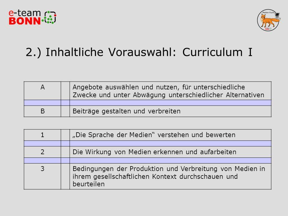 2.) Inhaltliche Vorauswahl: Curriculum I AAngebote auswählen und nutzen, für unterschiedliche Zwecke und unter Abwägung unterschiedlicher Alternativen
