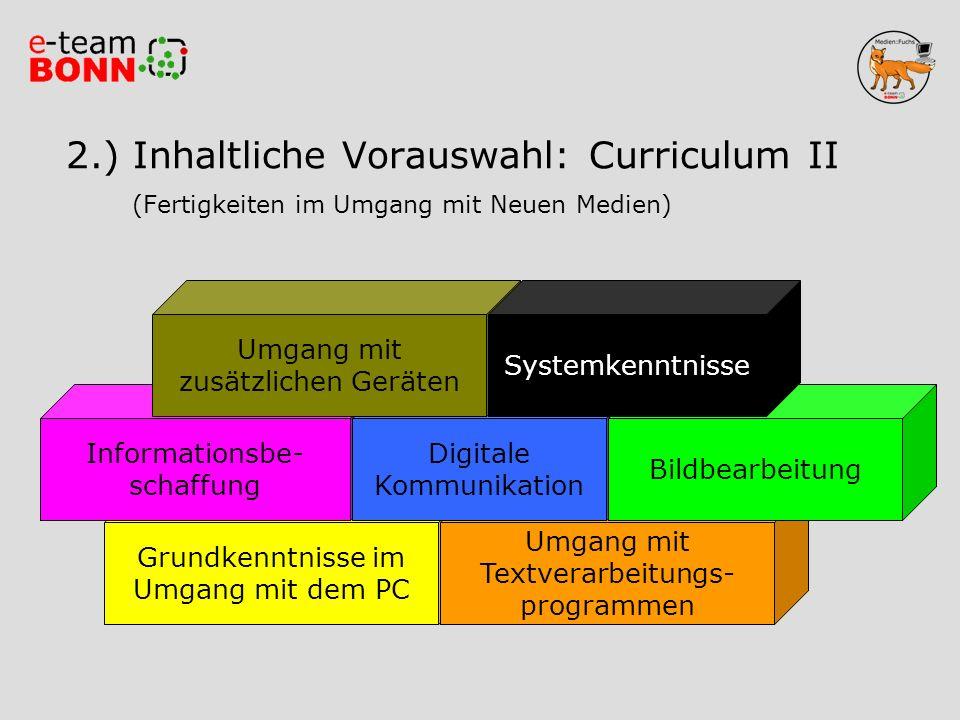 Grundkenntnisse im Umgang mit dem PC Umgang mit Textverarbeitungs- programmen Informationsbe- schaffung Digitale Kommunikation Bildbearbeitung Umgang