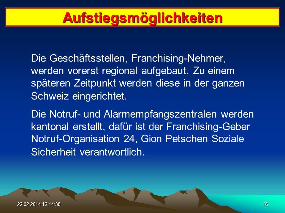 22.02.2014 12:16:1616 Aufstiegsmöglichkeiten Die Geschäftsstellen, Franchising-Nehmer, werden vorerst regional aufgebaut.
