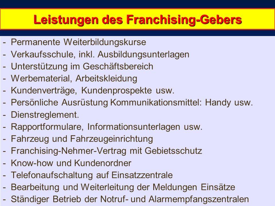 22.02.2014 12:16:1633 Leistungen des Franchising-Gebers - Permanente Weiterbildungskurse - Verkaufsschule, inkl.