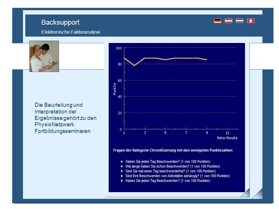 Backsupport Backsupport für Patienten Backsupport für Ärzte Backsupport für Therapeuten Elektronische Faktoranalyse nach dem bio-psychosozialen Modell Ein Produkt von PhysioNetzwerk Backsupport Elektronische Faktoranalyse Die Beurteilung und Interpretation der Ergebnisse gehört zu den PhysioNetzwerk Fortbildungsseminaren